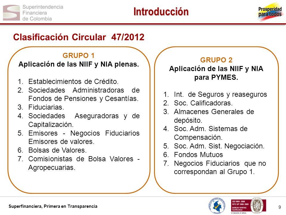 Introducción Clasificación Circular 47/2012 GRUPO 1 GRUPO 2