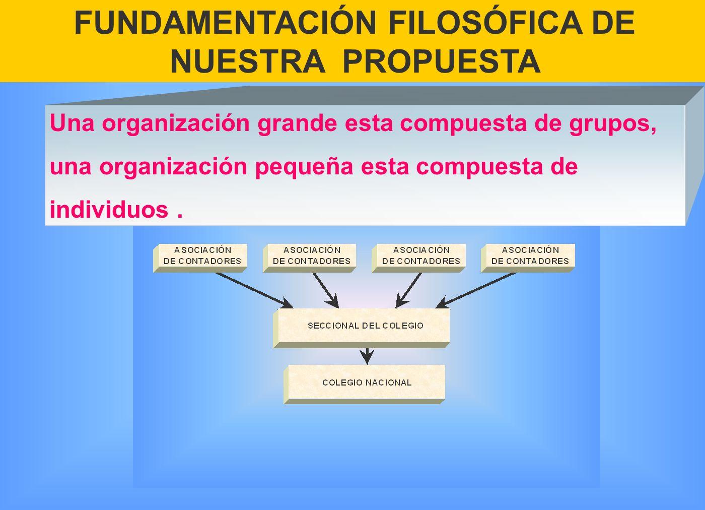 FUNDAMENTACIÓN FILOSÓFICA DE NUESTRA PROPUESTA