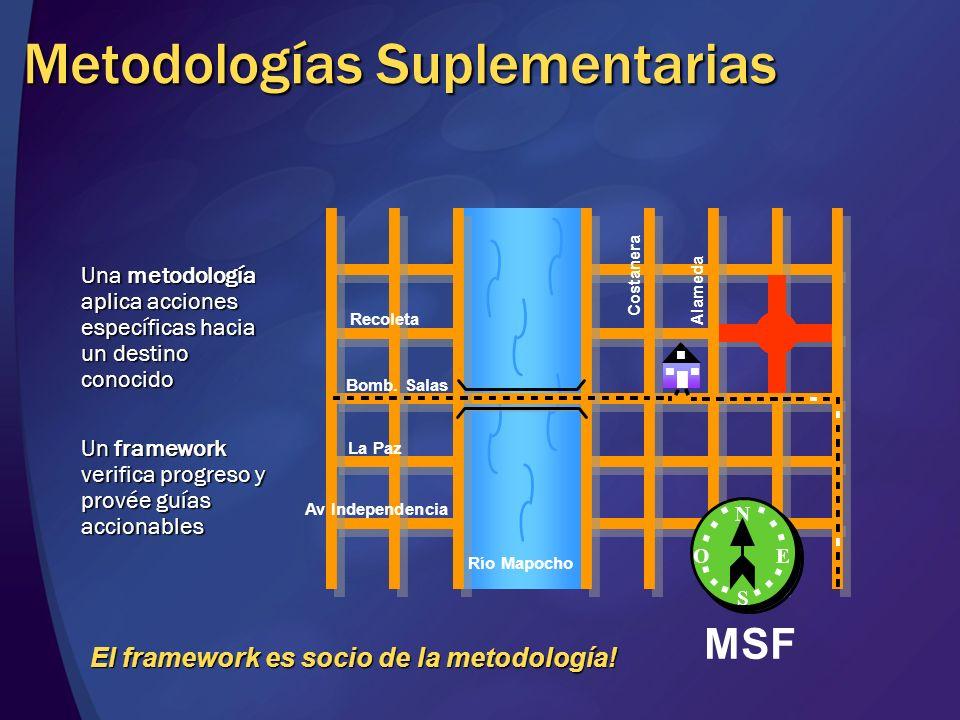 Metodologías Suplementarias