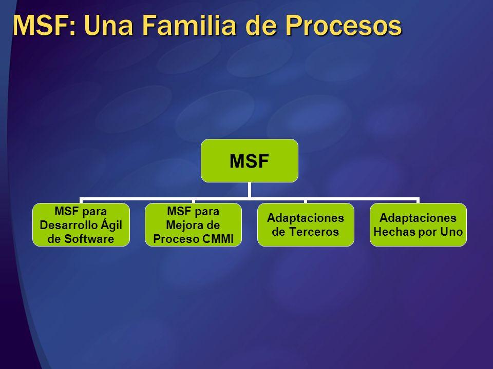 MSF: Una Familia de Procesos