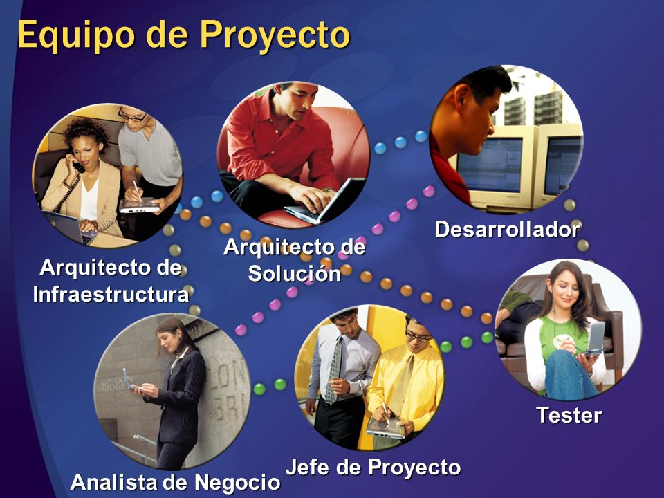 Arquitecto de Solución Arquitecto de Infraestructura
