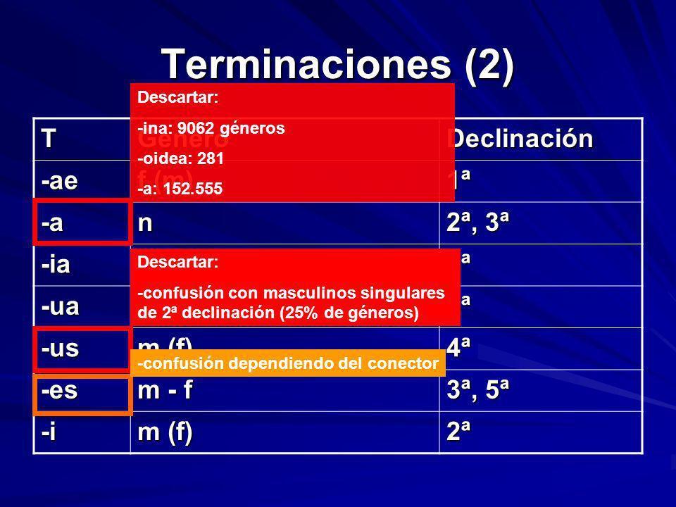 Terminaciones (2) T Género Declinación -ae f (m) 1ª -a n 2ª, 3ª -ia 3ª
