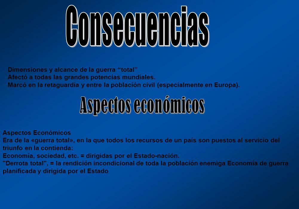 Consecuencias Aspectos económicos
