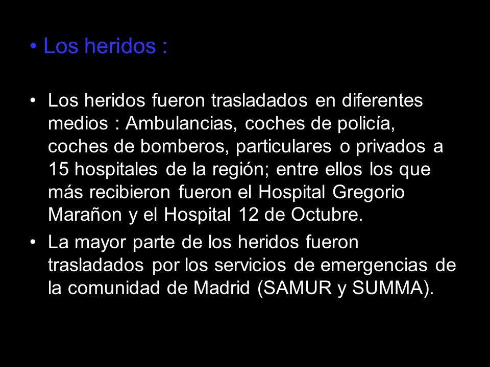 Los heridos :