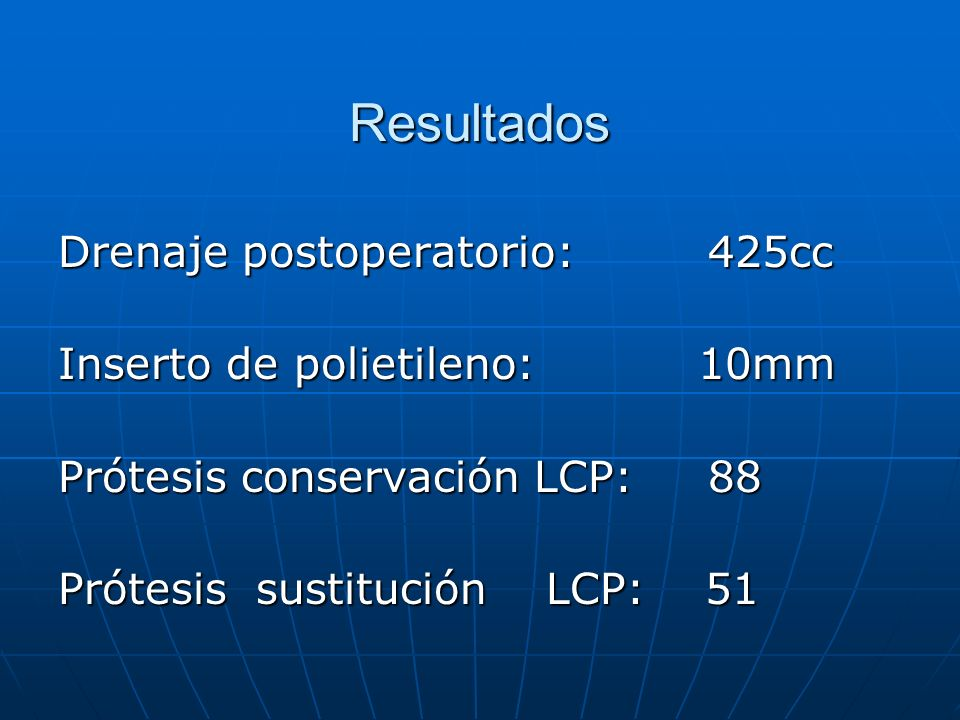 Resultados Drenaje postoperatorio: 425cc Inserto de polietileno: 10mm