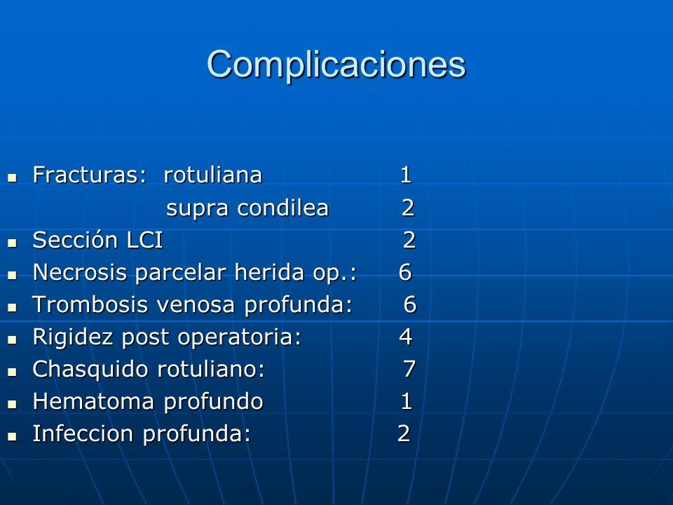 Complicaciones Fracturas: rotuliana 1 supra condilea 2 Sección LCI 2