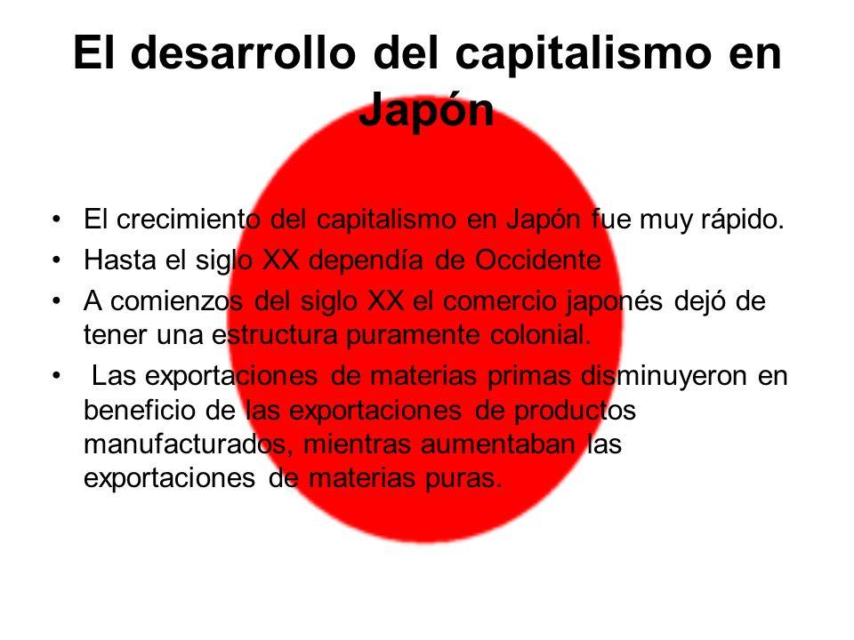 El desarrollo del capitalismo en Japón