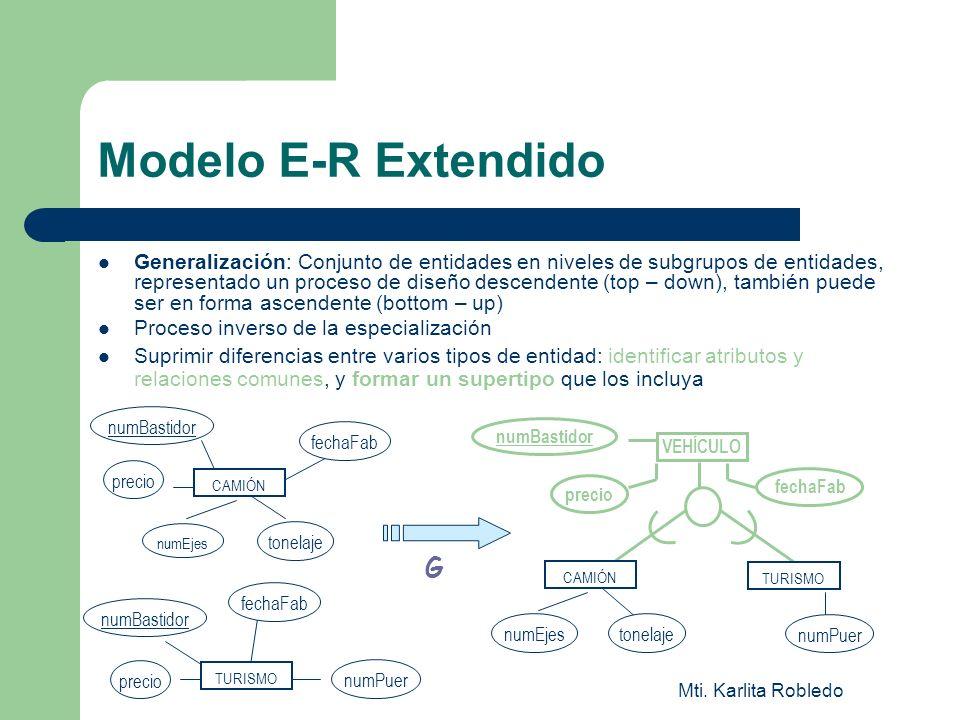 Modelo E-R Extendido