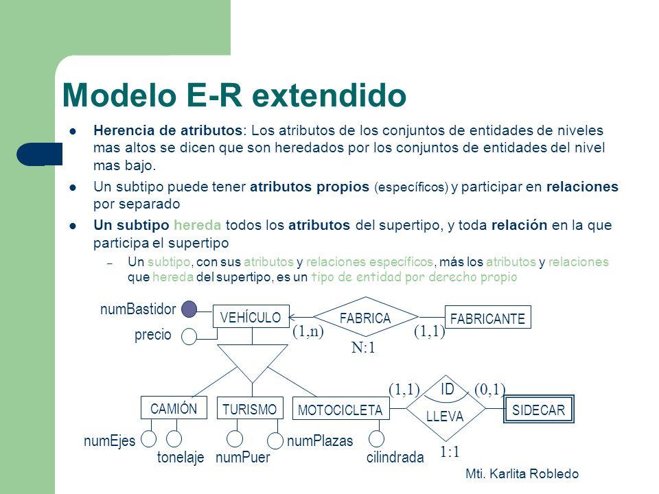 Modelo E-R extendido numBastidor precio numEjes tonelaje numPuer