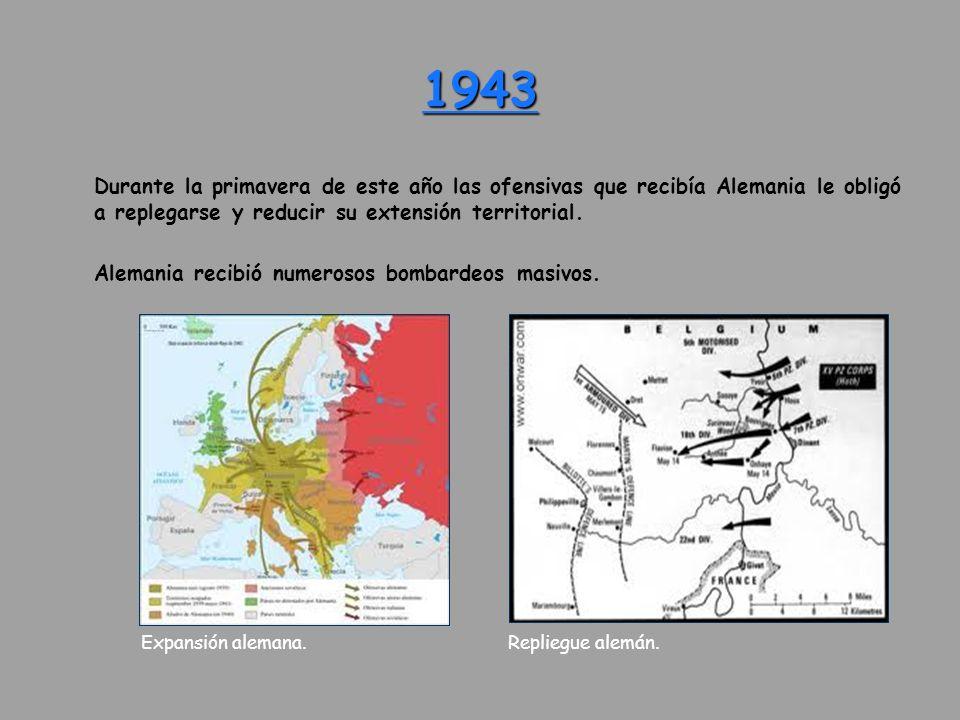 1943 Durante la primavera de este año las ofensivas que recibía Alemania le obligó a replegarse y reducir su extensión territorial.