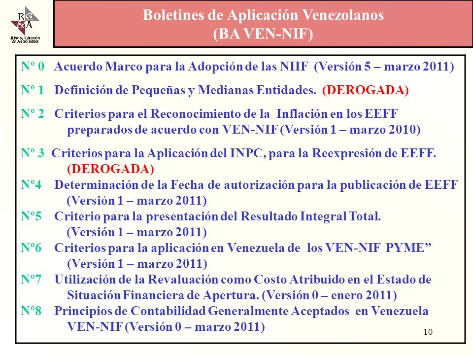 Boletines de Aplicación Venezolanos