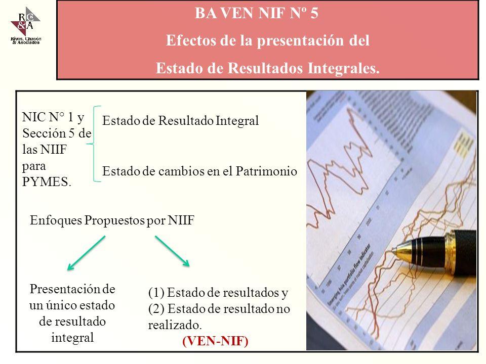 Efectos de la presentación del Estado de Resultados Integrales.