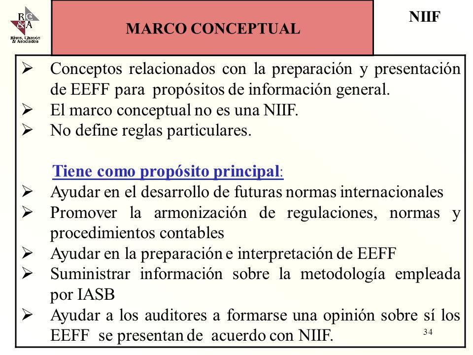 El marco conceptual no es una NIIF. No define reglas particulares.