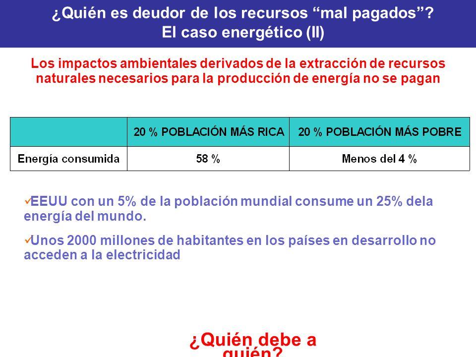 ¿Quién es deudor de los recursos mal pagados El caso energético (II)