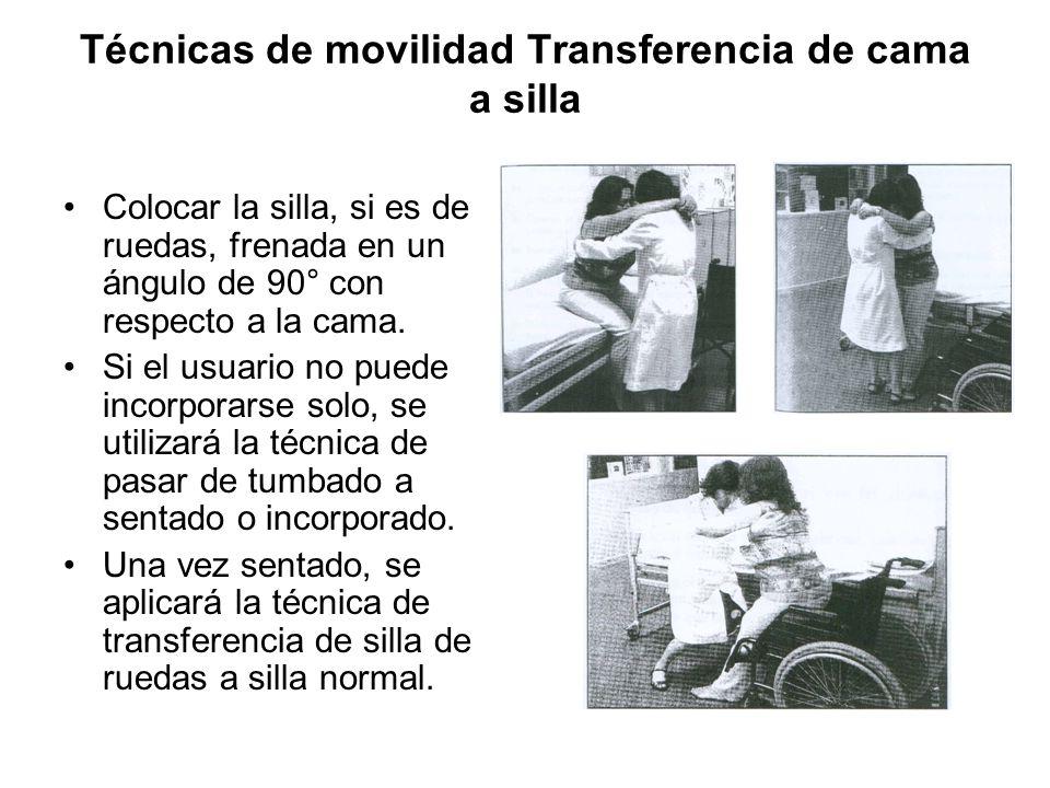 Técnicas de movilidad Transferencia de cama a silla