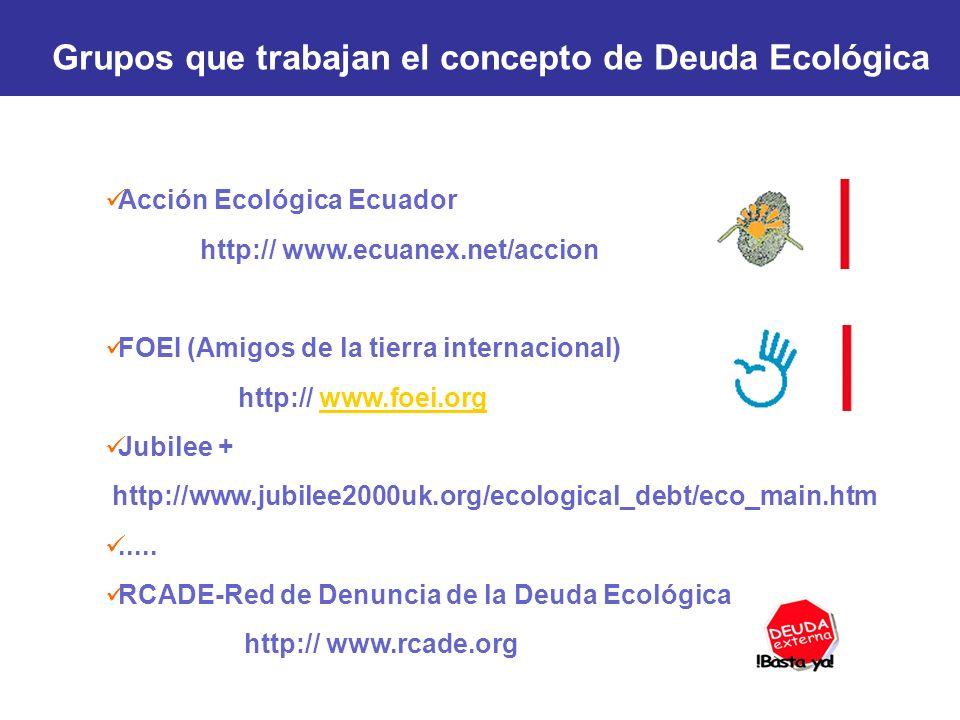 Grupos que trabajan el concepto de Deuda Ecológica