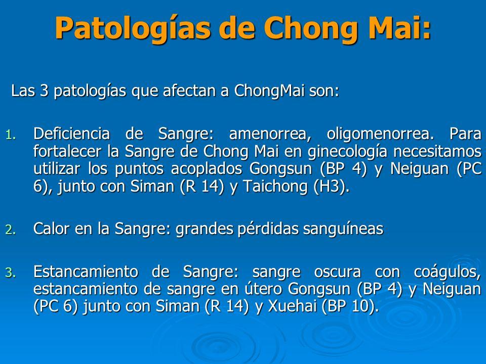 Patologías de Chong Mai: