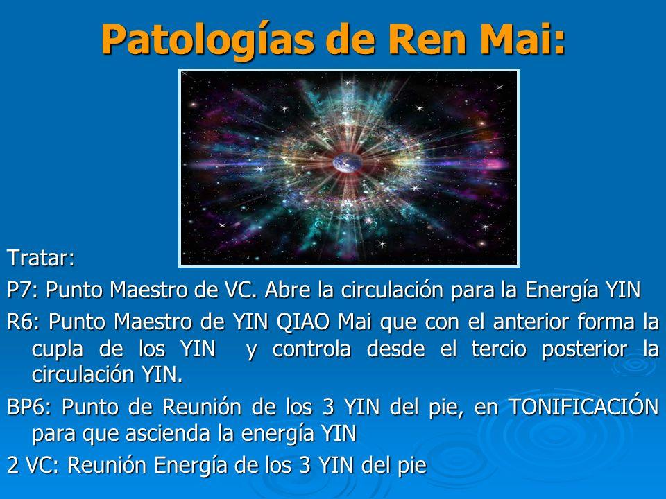 Patologías de Ren Mai: Tratar: