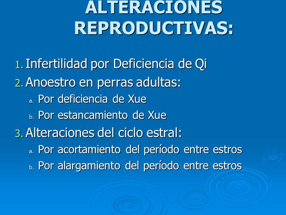 ALTERACIONES REPRODUCTIVAS: