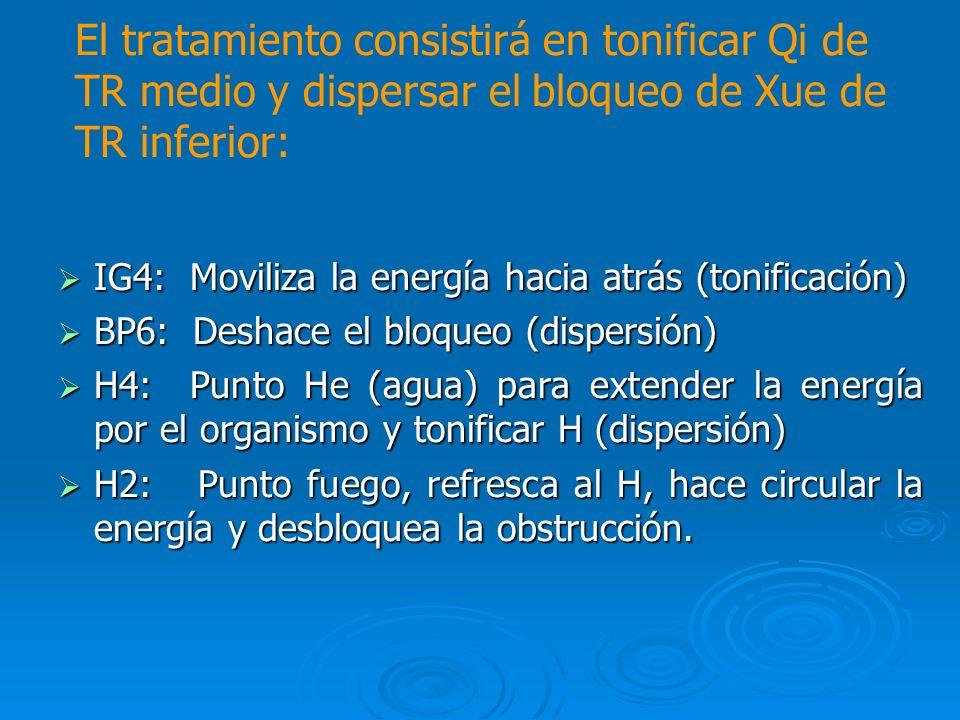 El tratamiento consistirá en tonificar Qi de TR medio y dispersar el bloqueo de Xue de TR inferior: