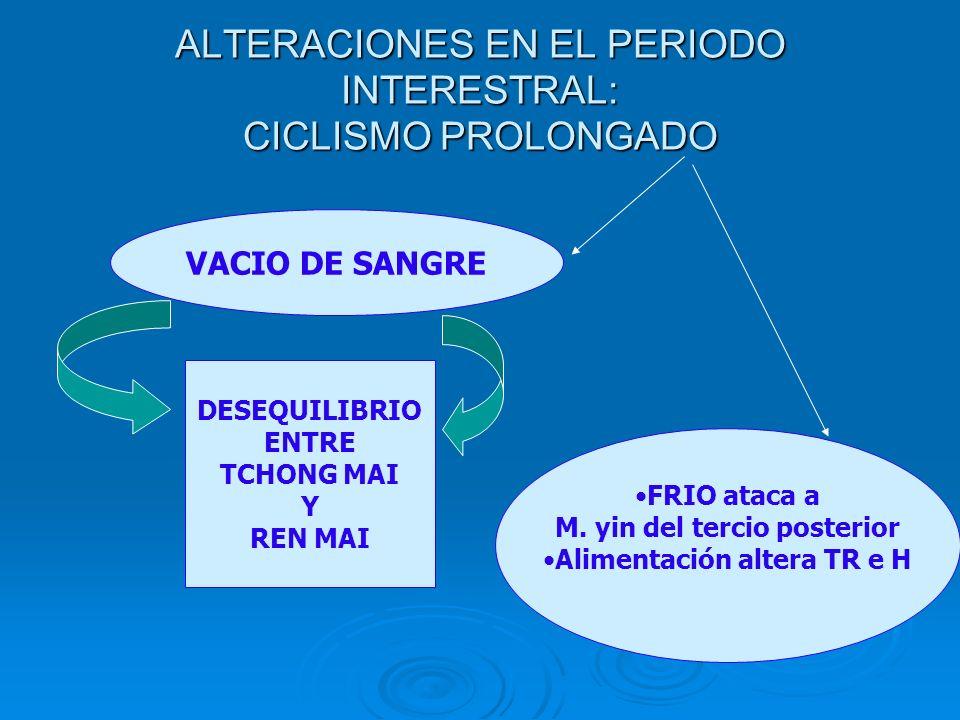 ALTERACIONES EN EL PERIODO INTERESTRAL: CICLISMO PROLONGADO