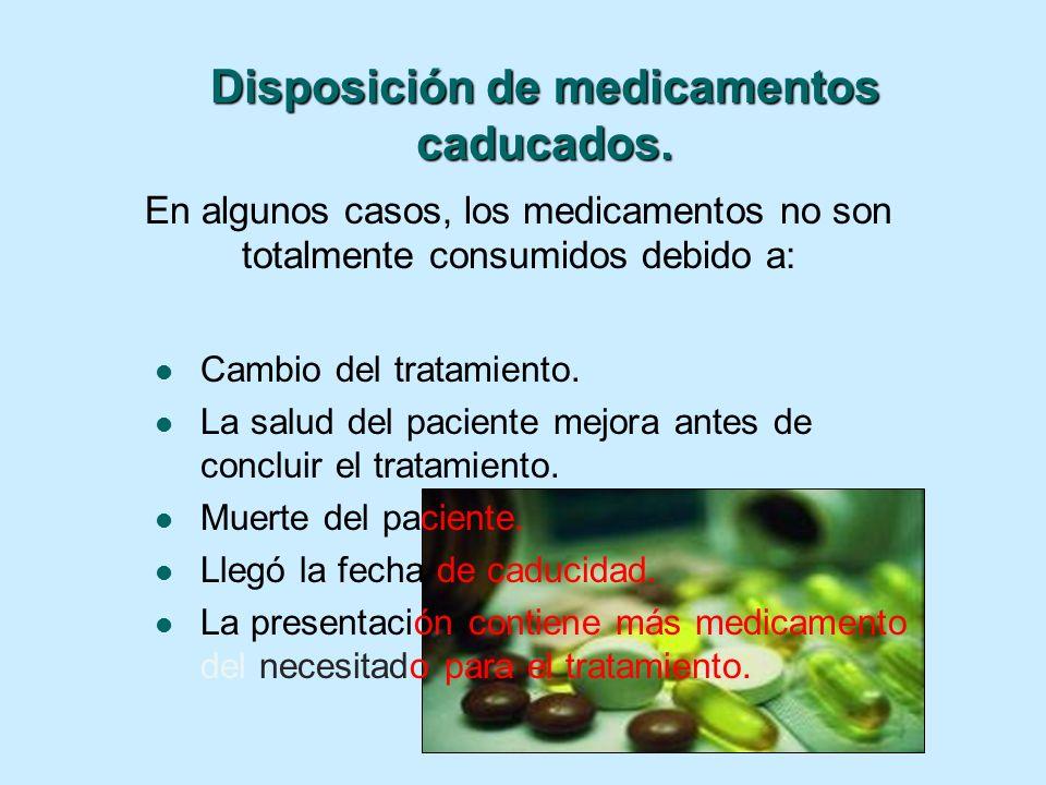 Disposición de medicamentos caducados.