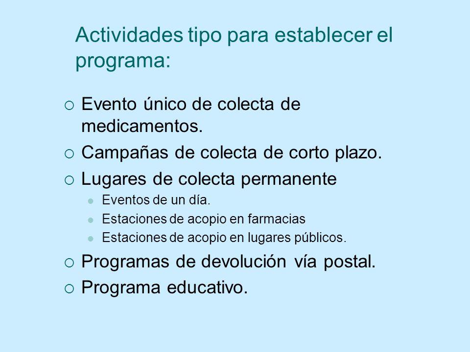 Actividades tipo para establecer el programa:
