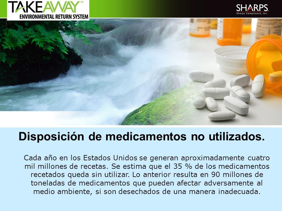 Disposición de medicamentos no utilizados.