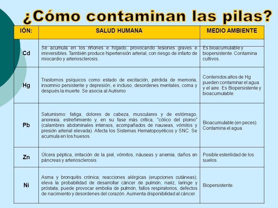 ¿Cómo contaminan las pilas
