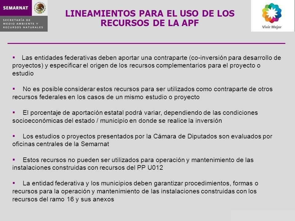 LINEAMIENTOS PARA EL USO DE LOS RECURSOS DE LA APF