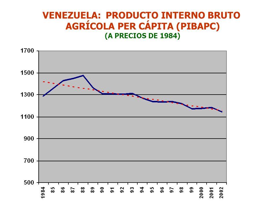 VENEZUELA: PRODUCTO INTERNO BRUTO AGRÍCOLA PER CÁPITA (PIBAPC)