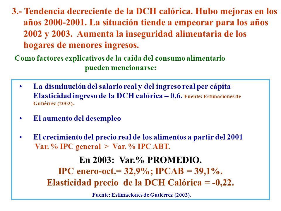 3.- Tendencia decreciente de la DCH calórica. Hubo mejoras en los