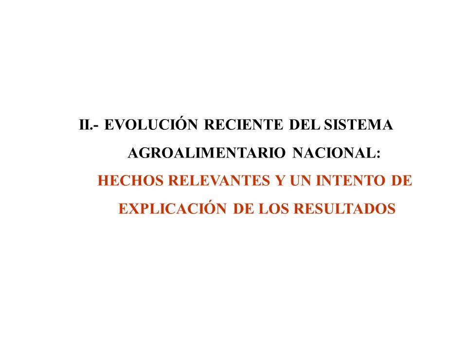 II.- EVOLUCIÓN RECIENTE DEL SISTEMA AGROALIMENTARIO NACIONAL: