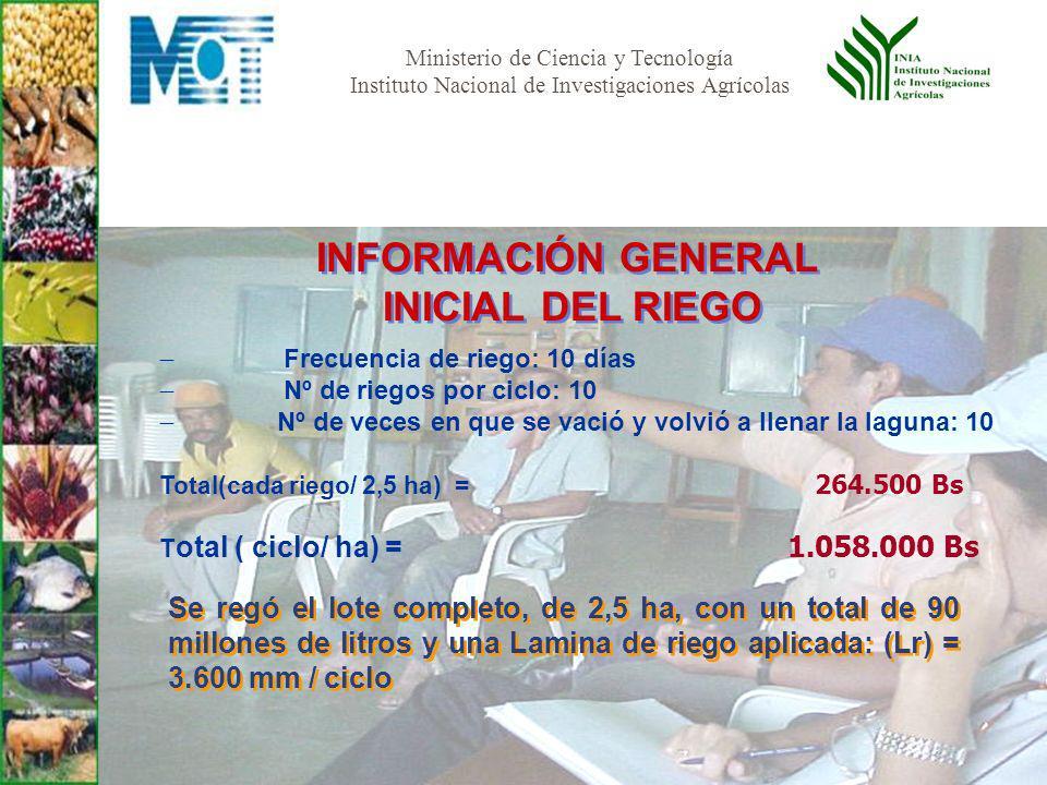 INFORMACIÓN GENERAL INICIAL DEL RIEGO