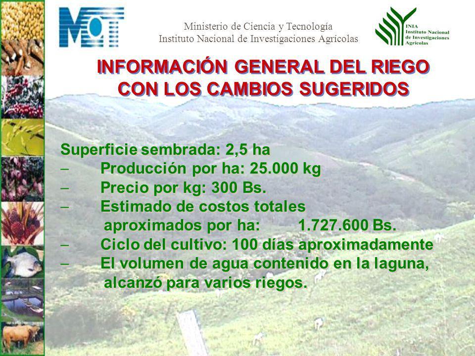 INFORMACIÓN GENERAL DEL RIEGO CON LOS CAMBIOS SUGERIDOS
