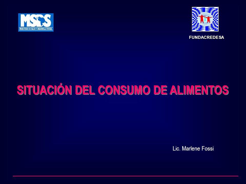 SITUACIÓN DEL CONSUMO DE ALIMENTOS