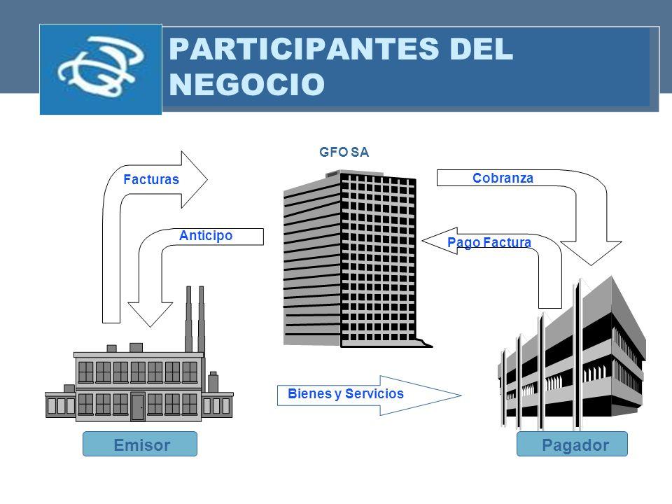 PARTICIPANTES DEL NEGOCIO