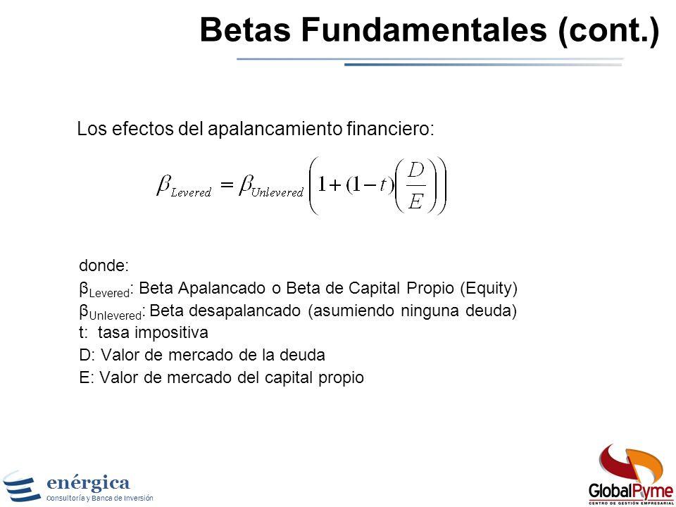 Betas Fundamentales (cont.)