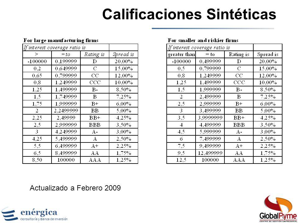Calificaciones Sintéticas