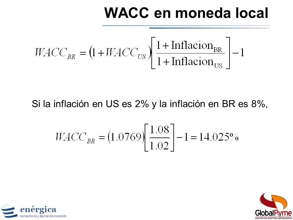 WACC en moneda local Si la inflación en US es 2% y la inflación en BR es 8%,
