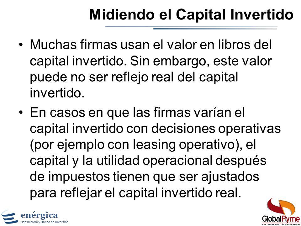 Midiendo el Capital Invertido