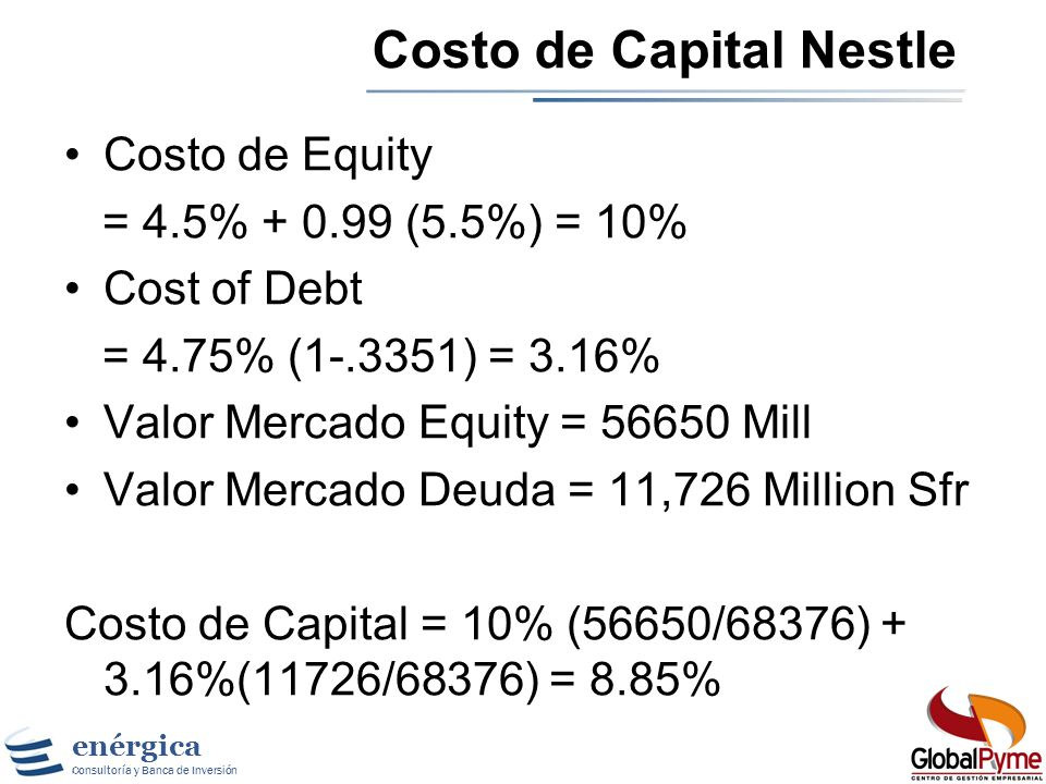 Costo de Capital Nestle