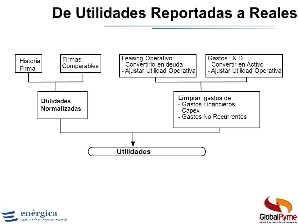 De Utilidades Reportadas a Reales