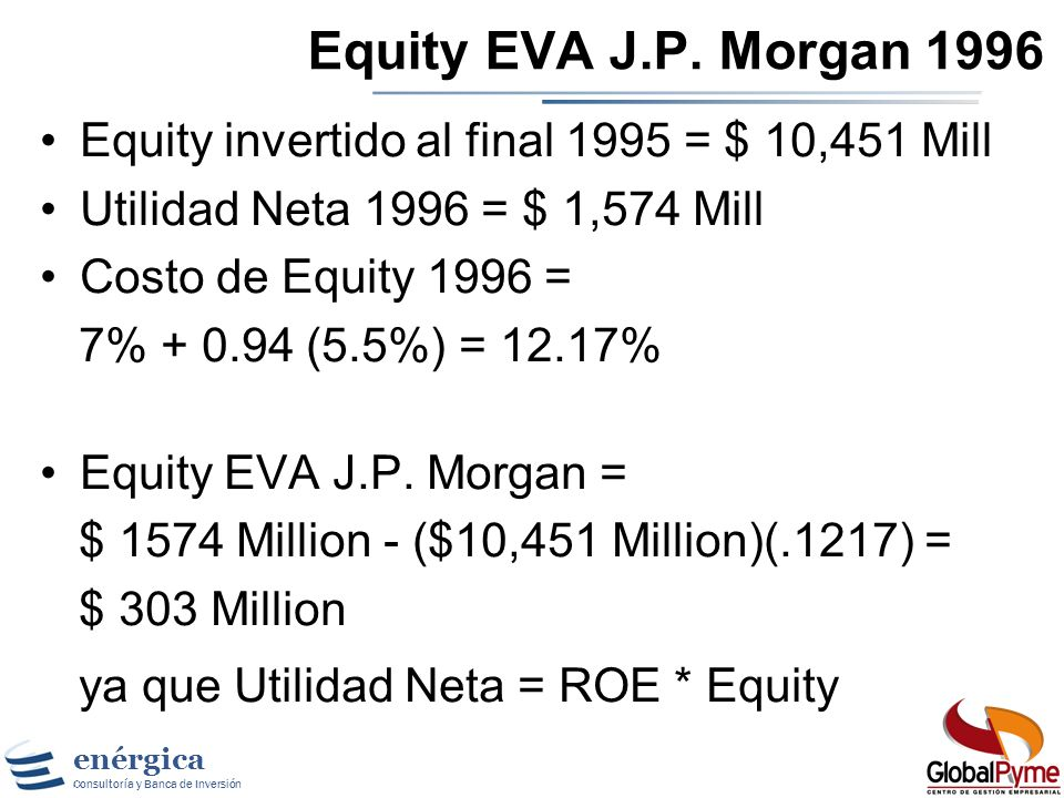 Equity EVA J.P. Morgan 1996Equity invertido al final 1995 = $ 10,451 Mill. Utilidad Neta 1996 = $ 1,574 Mill.