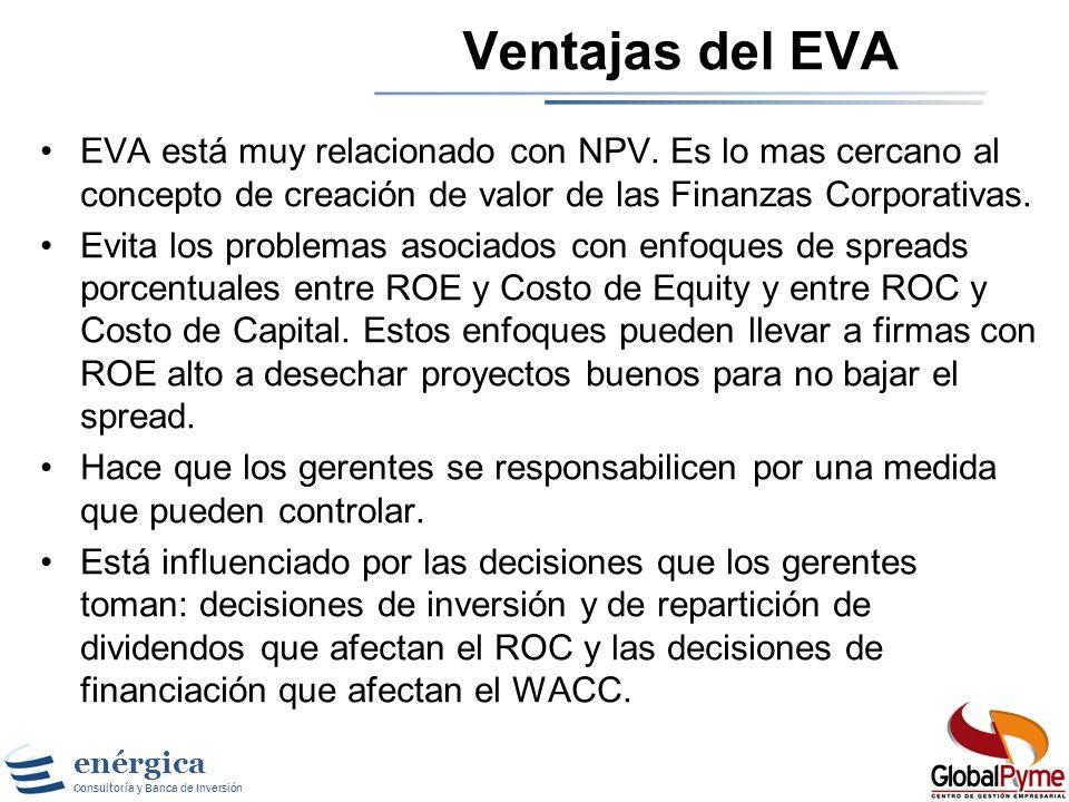 Ventajas del EVA EVA está muy relacionado con NPV. Es lo mas cercano al concepto de creación de valor de las Finanzas Corporativas.