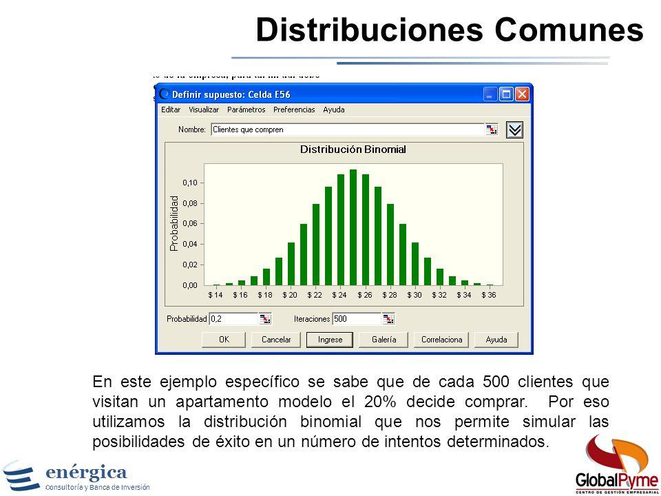 Distribuciones Comunes