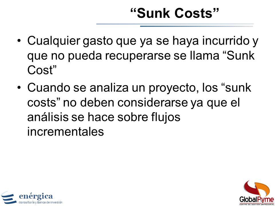 Sunk Costs Cualquier gasto que ya se haya incurrido y que no pueda recuperarse se llama Sunk Cost