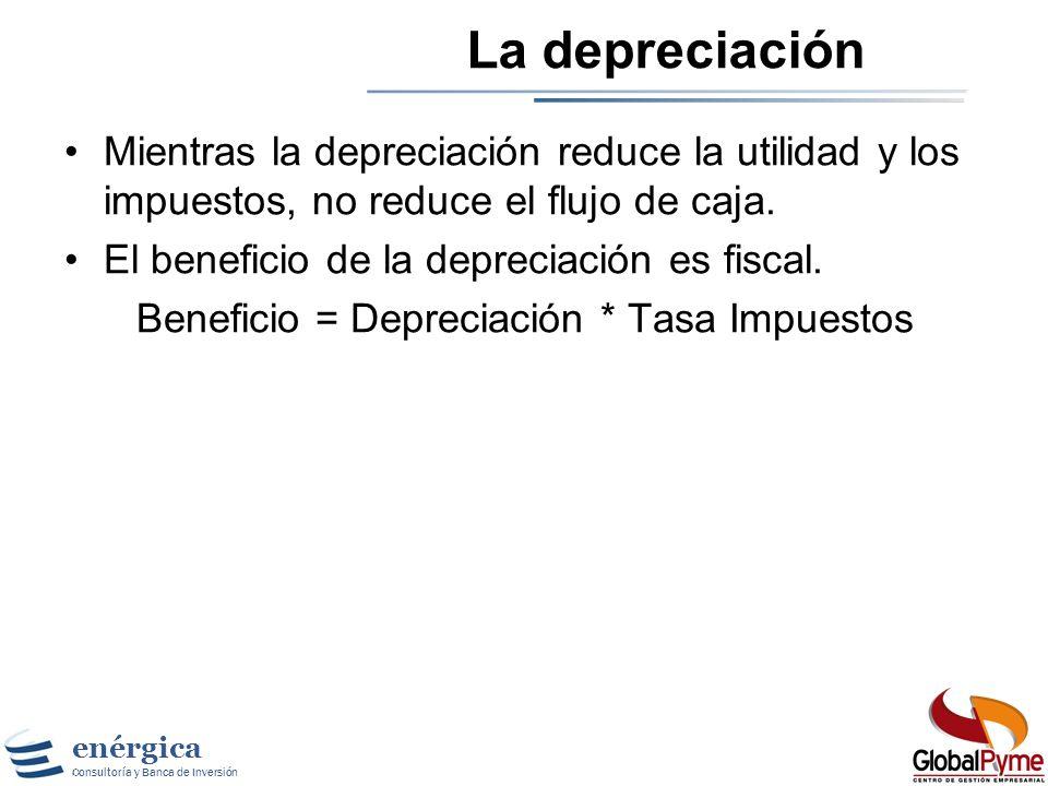 Beneficio = Depreciación * Tasa Impuestos