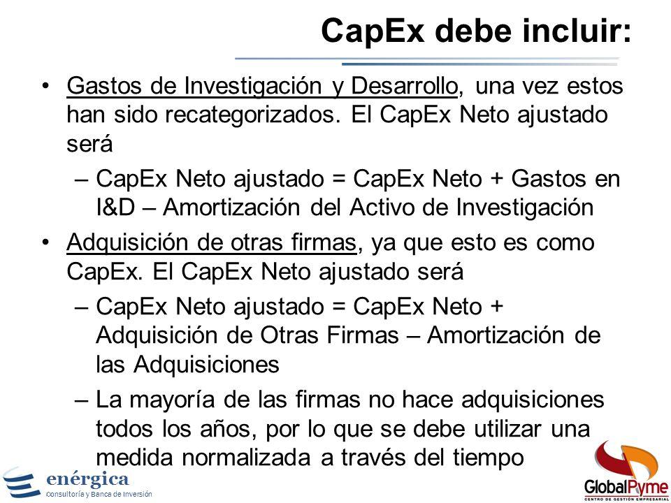 CapEx debe incluir:Gastos de Investigación y Desarrollo, una vez estos han sido recategorizados. El CapEx Neto ajustado será.