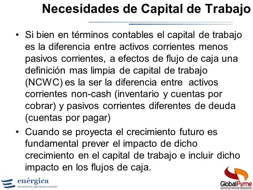 Necesidades de Capital de Trabajo